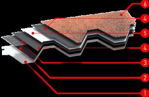 Структура материала Icopal